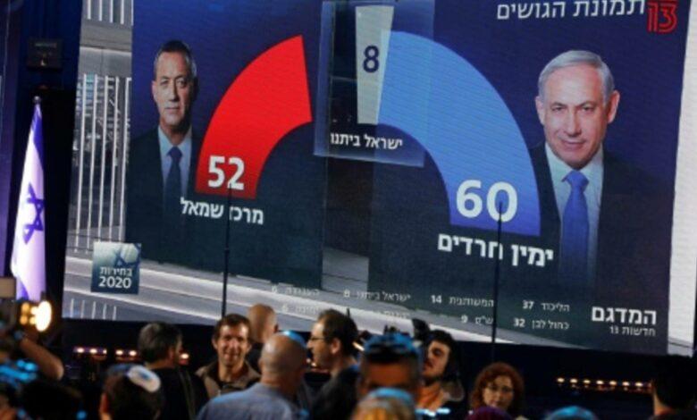 Photo of Israele, Netanyahu vince le elezioni ma ancora una volta non ha la maggioranza
